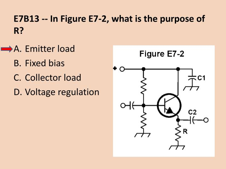 E7B13 -- In Figure E7-2, what is the purpose of R?