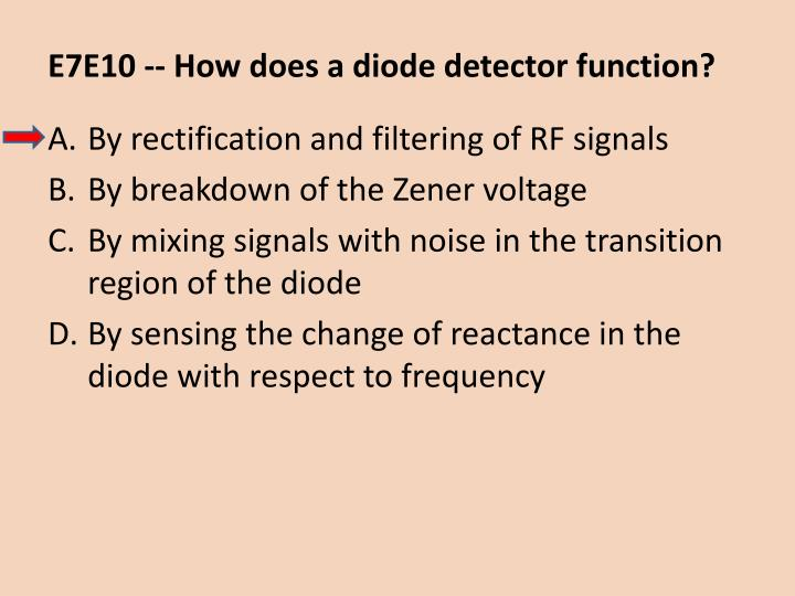 E7E10 -- How does a diode detector function?