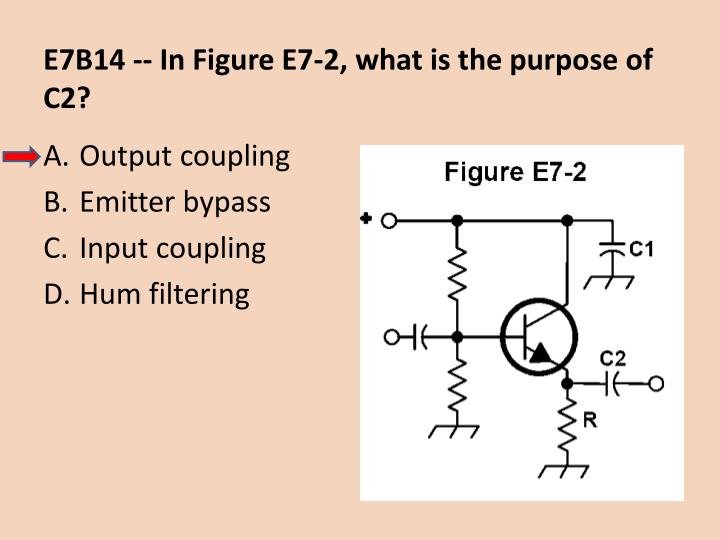 E7B14 -- In Figure E7-2, what is the purpose of C2?