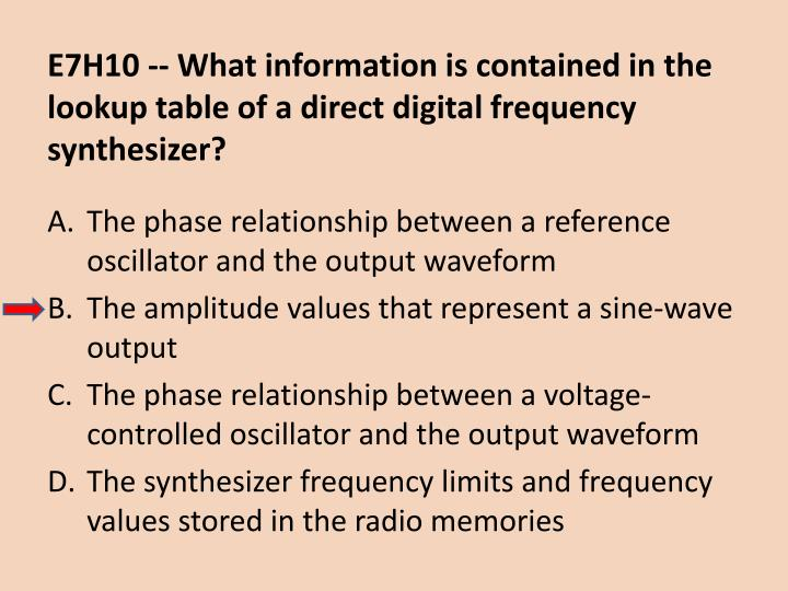E7H10 -- What information is contained in the lookup table of a direct digital frequency synthesizer?