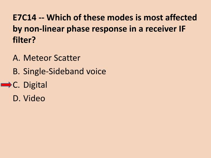 E7C14 -- Which of these modes is most affected by non-linear phase response in a receiver IF filter?