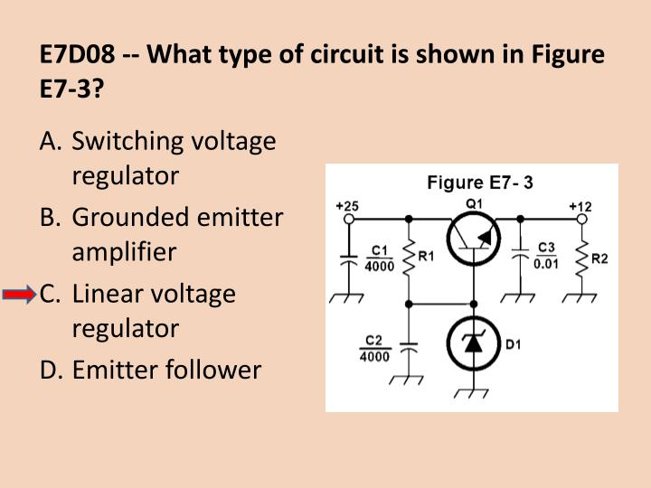 E7D08 -- What type of circuit is shown in Figure E7-3?