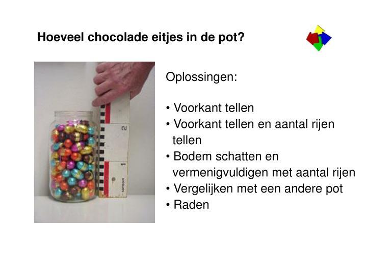 Hoeveel chocolade eitjes in de pot?