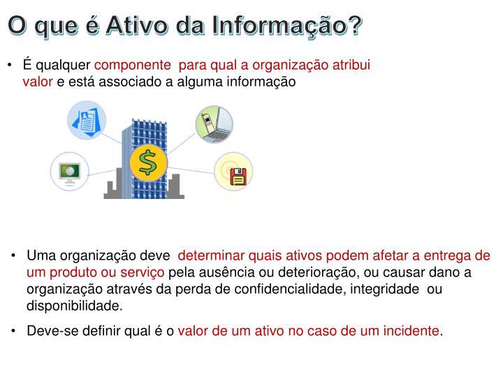 O que é Ativo da Informação?