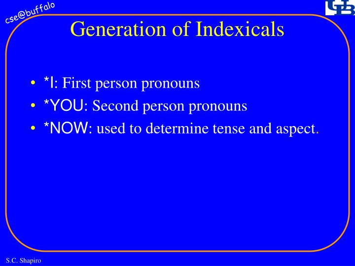Generation of Indexicals