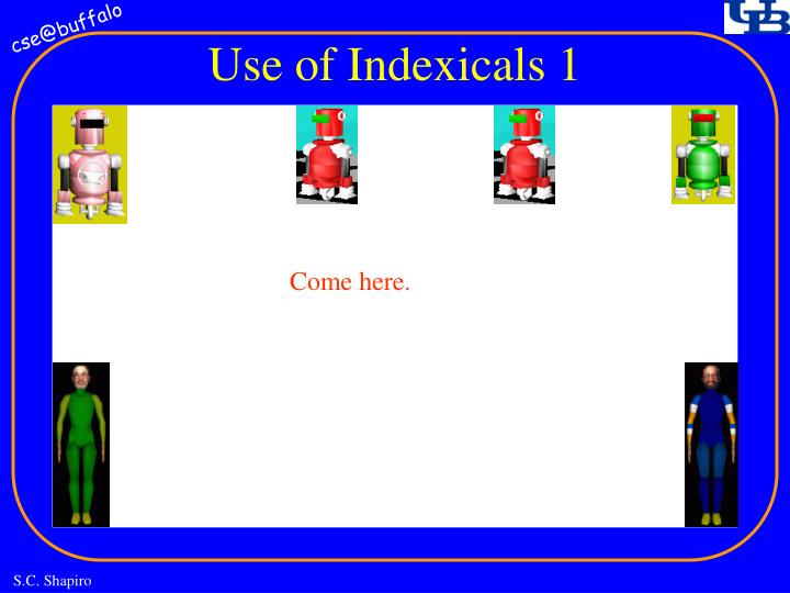 Use of Indexicals 1