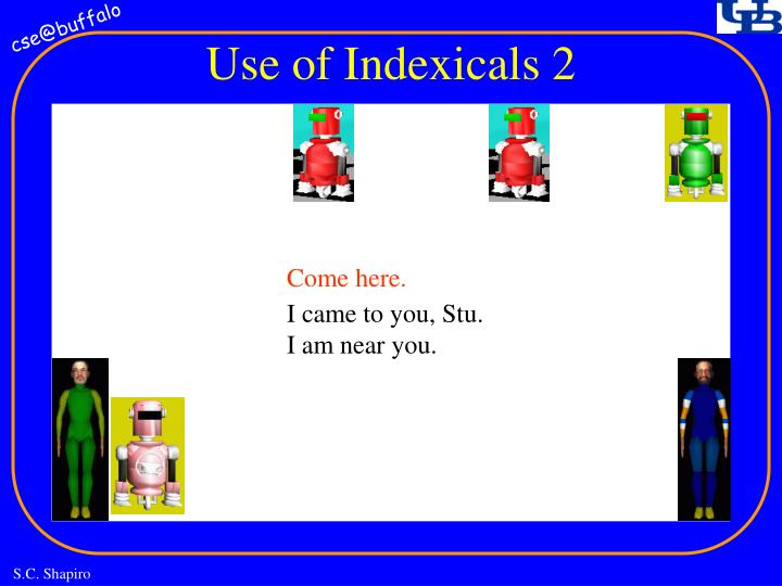 Use of Indexicals 2