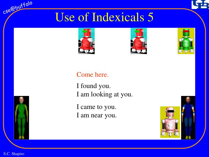 Use of Indexicals 5
