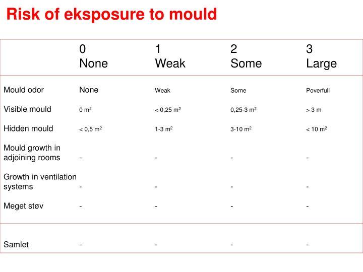 Risk of eksposure to mould