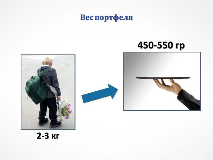 Вес портфеля