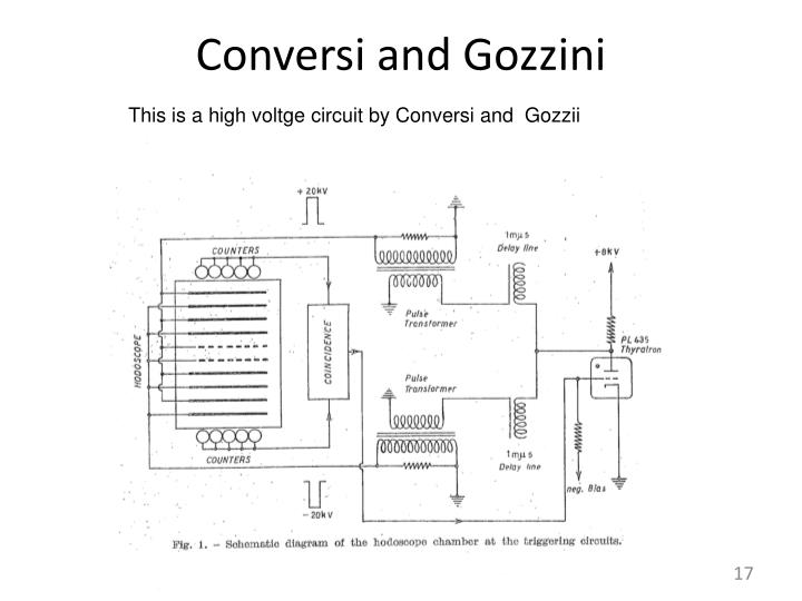 This is a high voltge circuit by Conversi and Gozzii