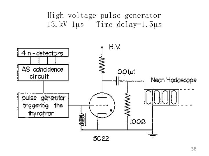 High voltage pulse generator