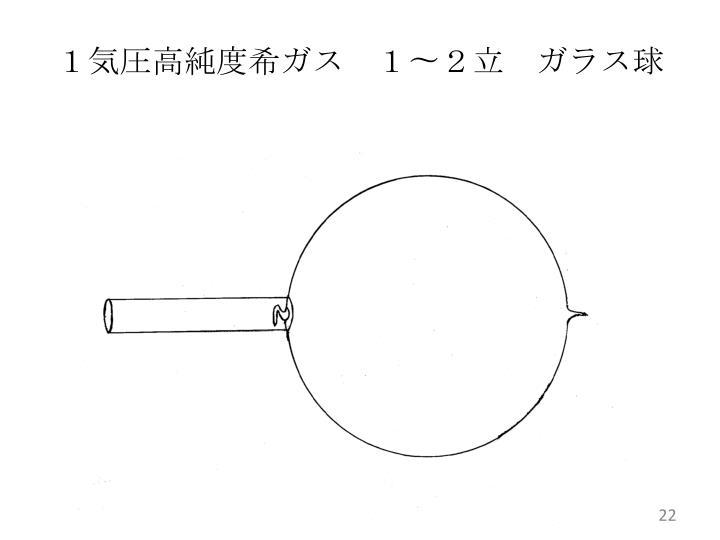 1気圧高純度希ガス 1
