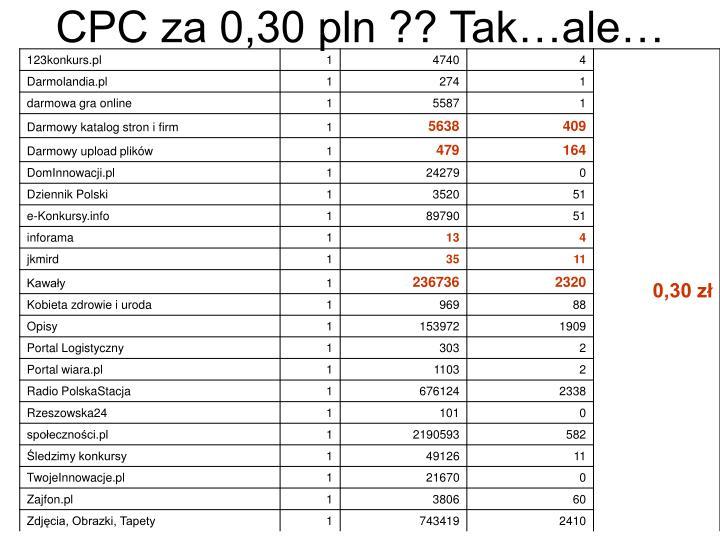 CPC za 0,30 pln ?? Tak…ale…