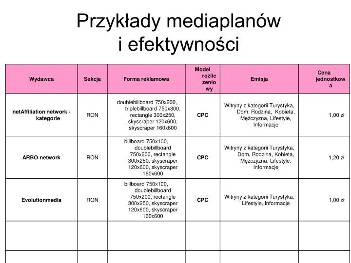 Przykłady mediaplanów