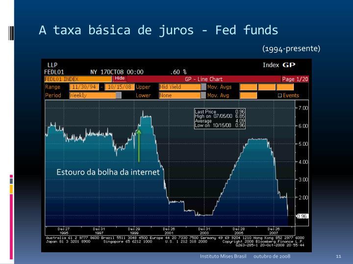 A taxa básica de juros - Fed funds