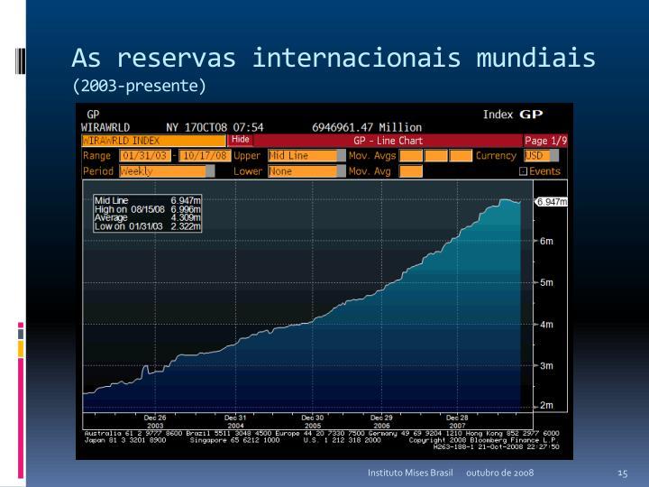As reservas internacionais mundiais