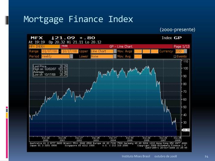 Mortgage Finance Index