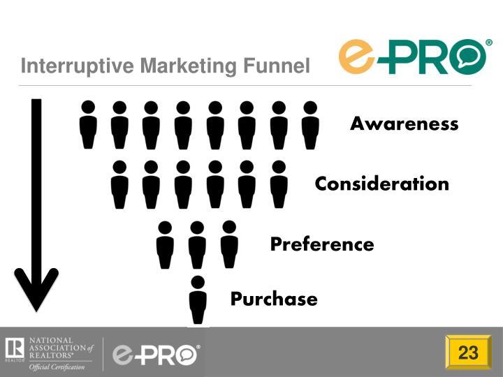 Interruptive Marketing Funnel