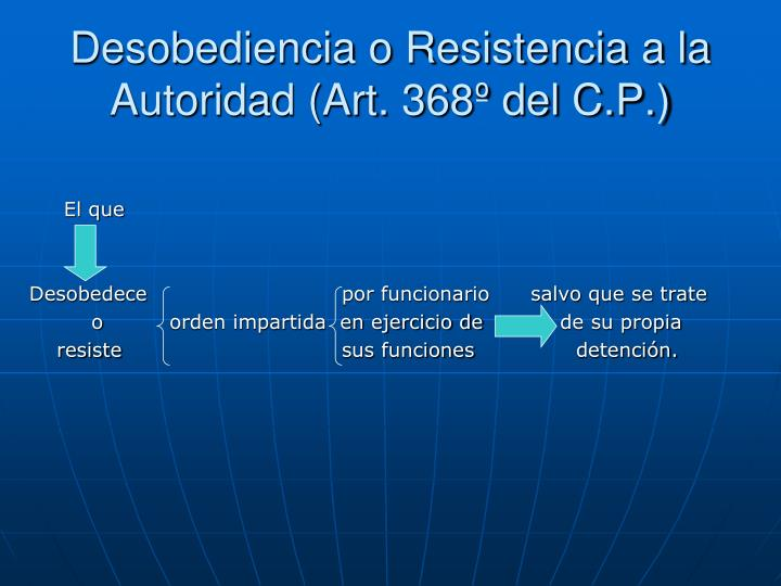 Desobediencia o Resistencia a la Autoridad (Art. 368º del C.P.)