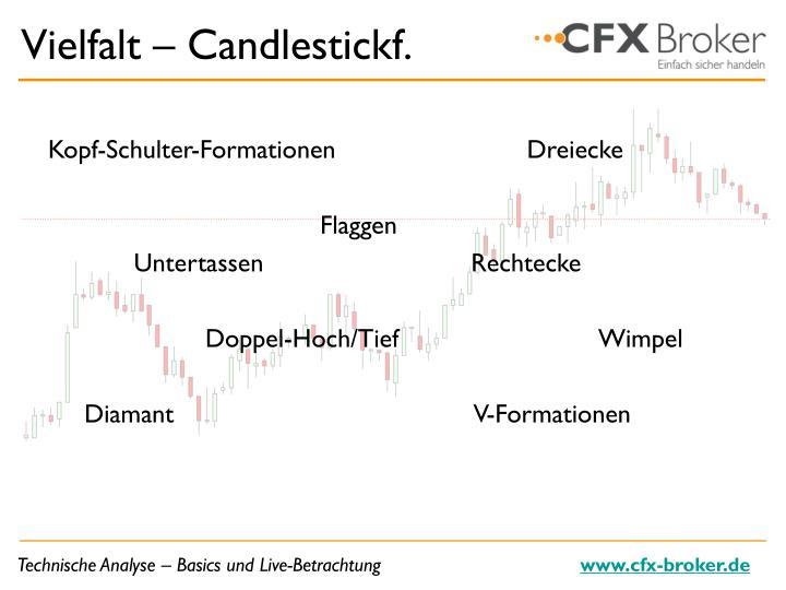 Vielfalt – Candlestickf.