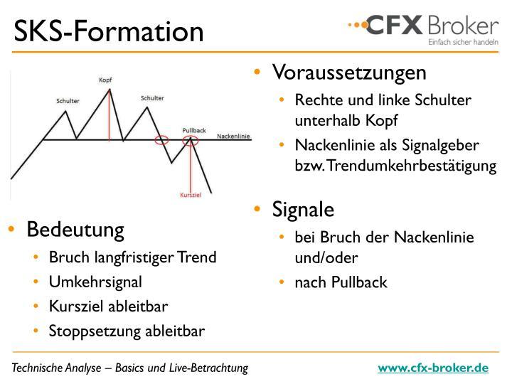 SKS-Formation