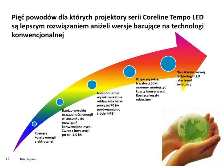 Pięć powodów dla których projektory serii Coreline Tempo LED są lepszym rozwiązaniem aniżeli wersje bazujące na technologi konwencjonalnej