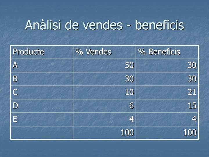 Anàlisi de vendes - beneficis