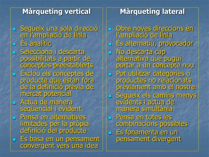 Màrqueting vertical