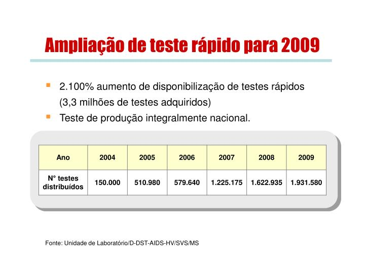Ampliação de teste rápido para 2009