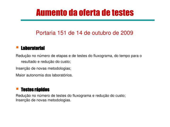 Aumento da oferta de testes