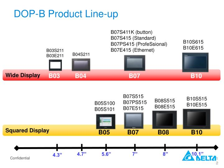 DOP-B Product Line-up