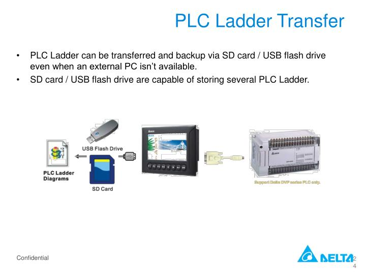 PLC Ladder Transfer