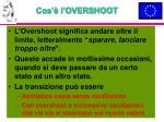 cos l overshoot