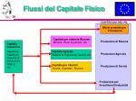 flussi del capitale fisico