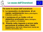 le cause dell overshoot