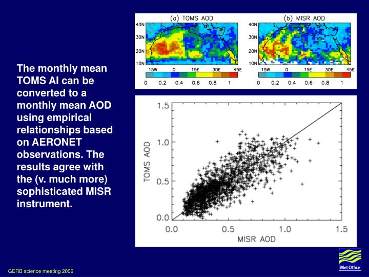 The monthly mean TOMS AI can be converted to a monthly mean AOD using empirical relationships based on AERONET observations. The results agree with the (v. much more) sophisticated MISR instrument.