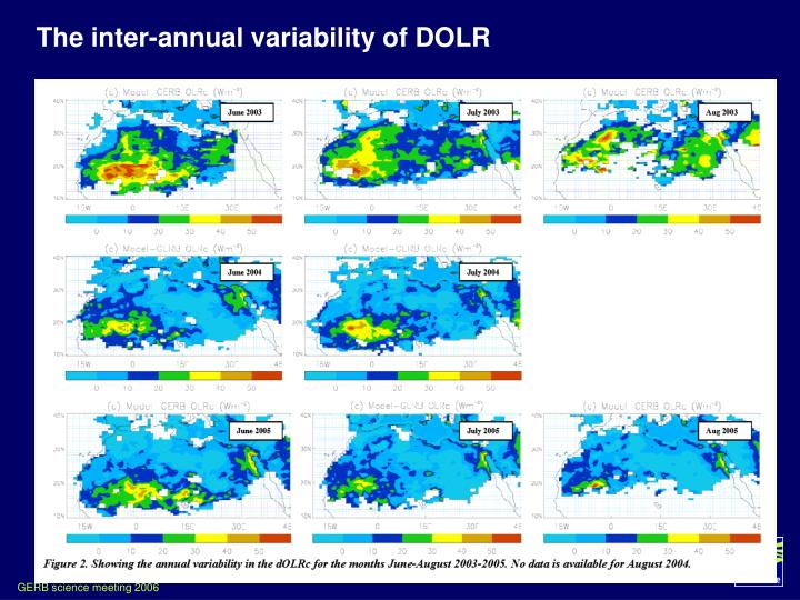 The inter-annual variability of DOLR
