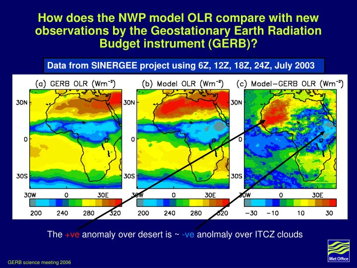 How does the NWP model OLR compare with new observations by the Geostationary Earth Radiation Budget instrument (GERB)?