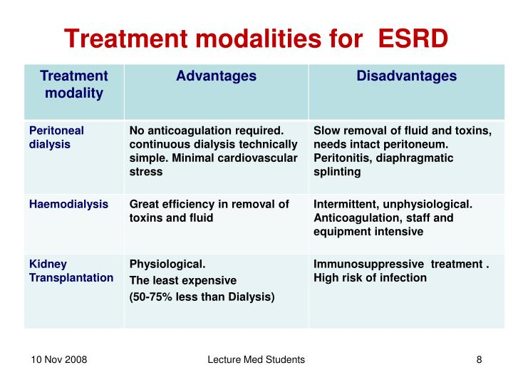 Treatment modalities for  ESRD