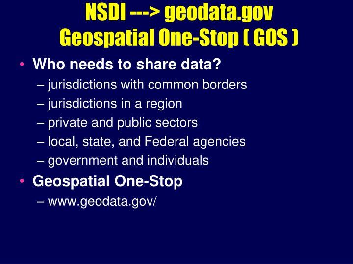 NSDI ---> geodata.gov