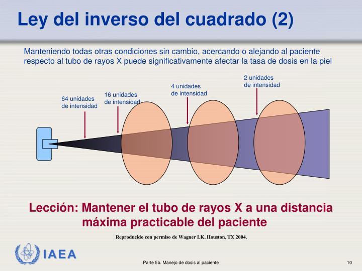 Ley del inverso del cuadrado (2)