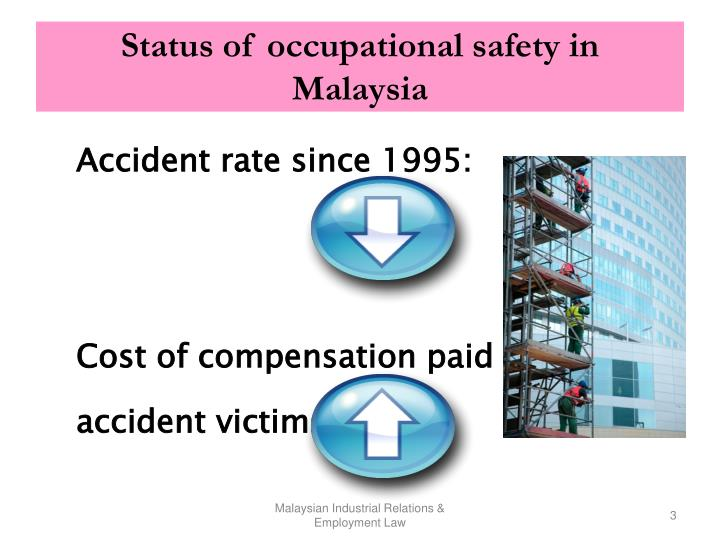 Status of occupational safety in malaysia
