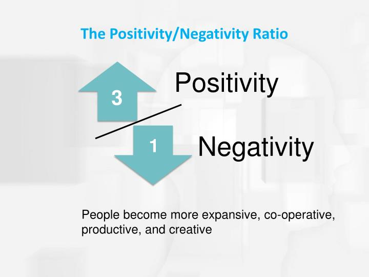 The Positivity/Negativity Ratio