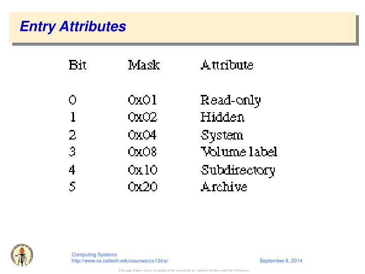 Entry Attributes
