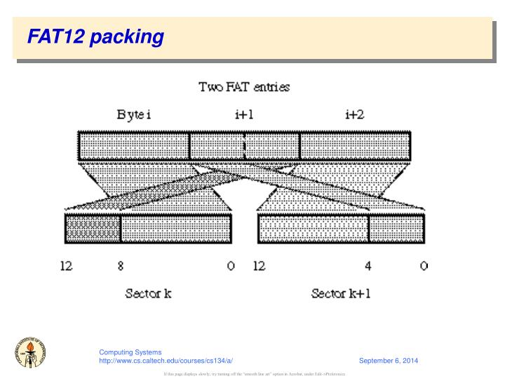 FAT12 packing