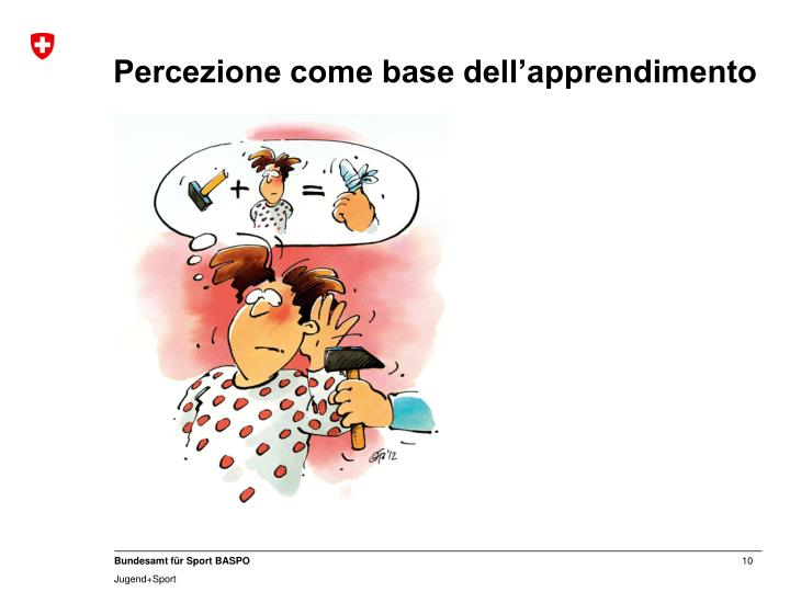Percezione come base dell'apprendimento