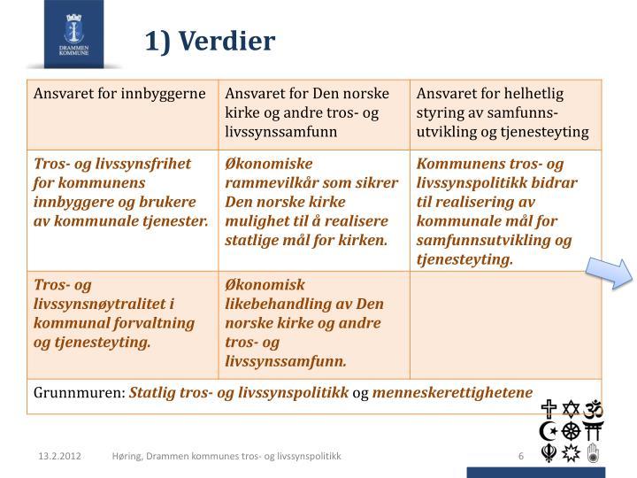 1) Verdier
