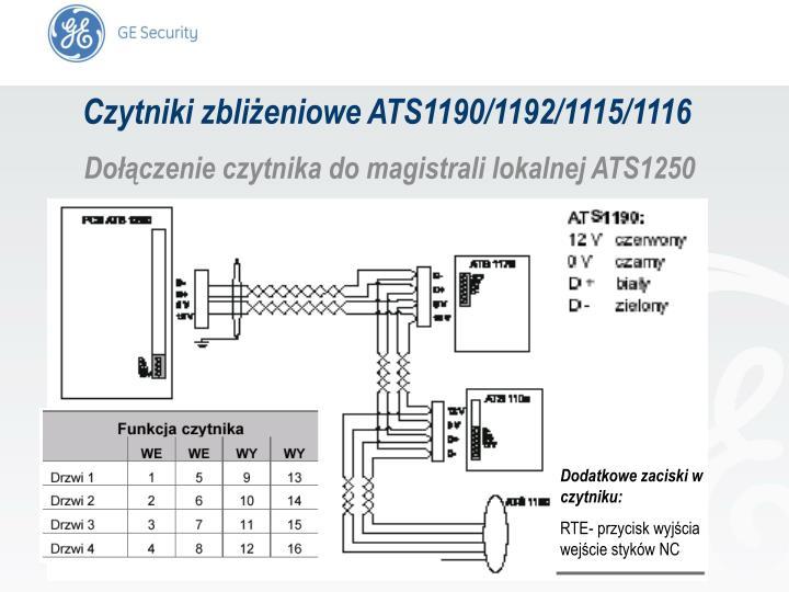 Czytniki zbliżeniowe ATS1190/1192/1115/1116