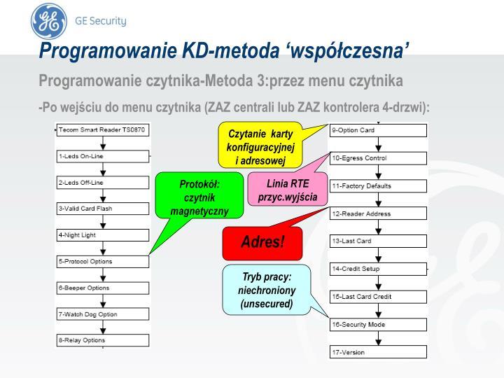 Programowanie KD-metoda 'współczesna'